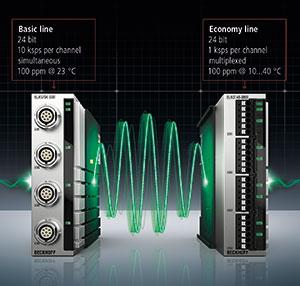 EtherCat Measurement Module Image