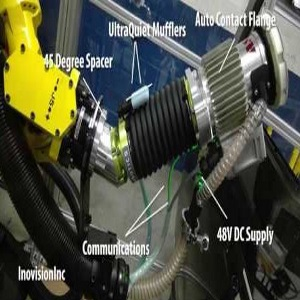 Robotic Sanding Systems Image