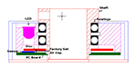 Understanding Sensors for Motion Control and Manufacturing image