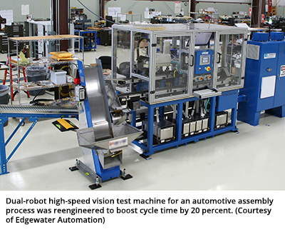 Dual-robot high-speed vision test machine for an automotive assembly process was reengineered to boost cycle time by 20 percent. (Courtesy of Edgewater Automation)