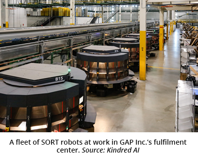 A fleet of SORT robots at work in GAP Inc.'s fulfilment center. Source: Kindred AI