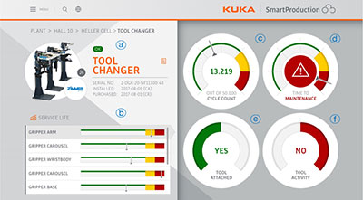 KUKA SmartProduction Screenshot
